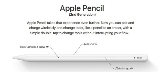 New Apple Pencil Patent with Touch-Sensitive Case and Eraser
