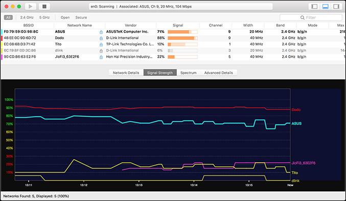 WiFiExplorer-WiFi Analyser