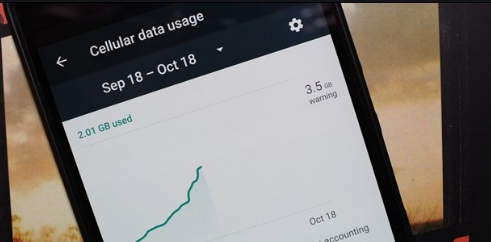 Understand Data Usage