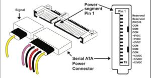 SATA 15-Pin Power Cable