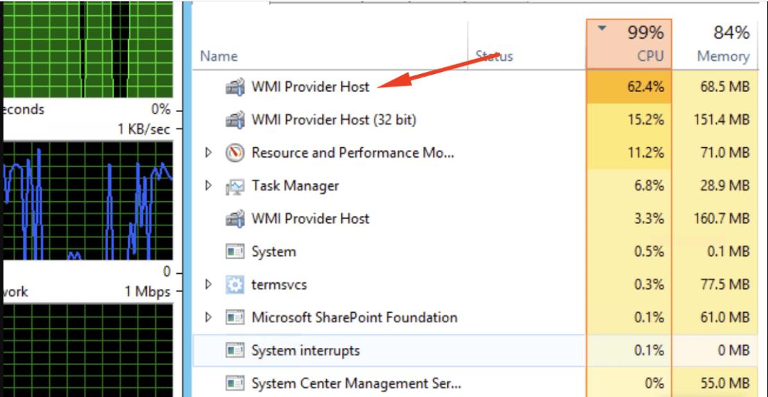 WMI Provider Host