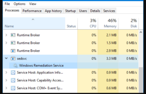 Windows Remediation Service Process