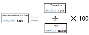 Conversion & Calculation