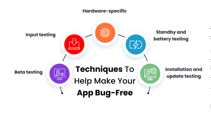 Techniques to help you make your app bug free
